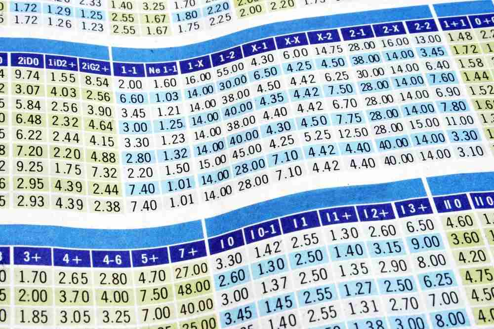 Betting odds uk explained definition chris bettinger sfsu address